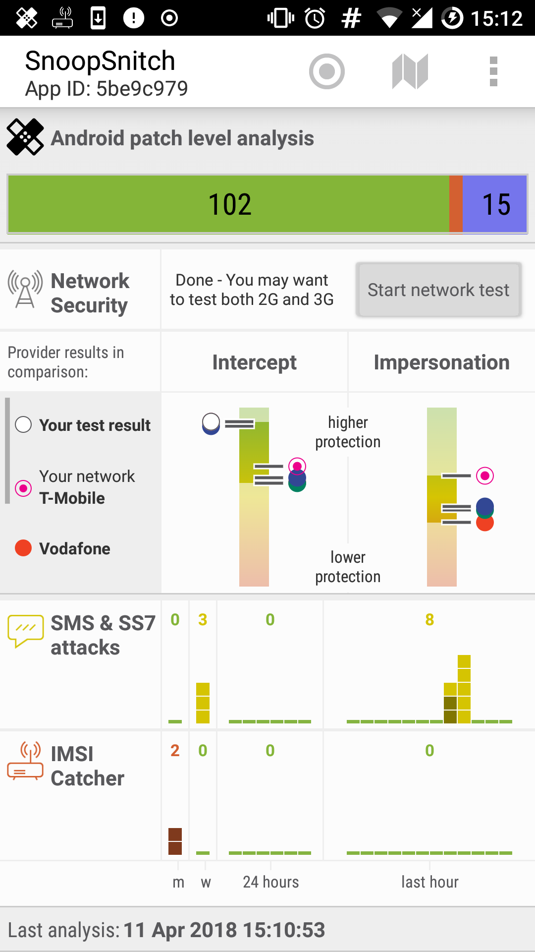 Wiki - SnoopSnitch - SRLabs Open Source Projects